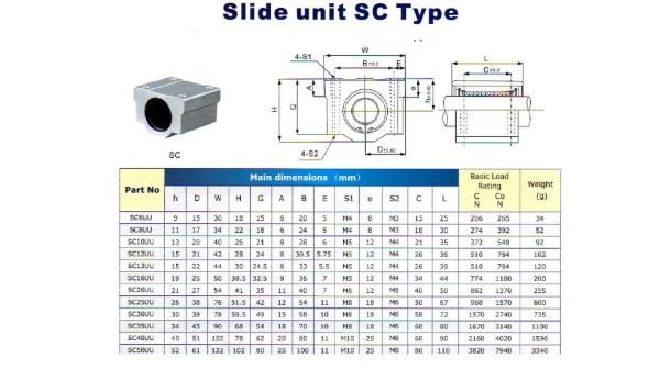 SC50UU BMB